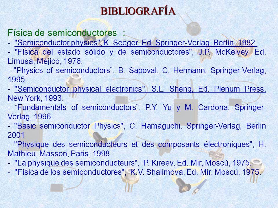 BIBLIOGRAFÍA Dispositivos electrónicos: : - Physics of semiconductor devices , S.N.