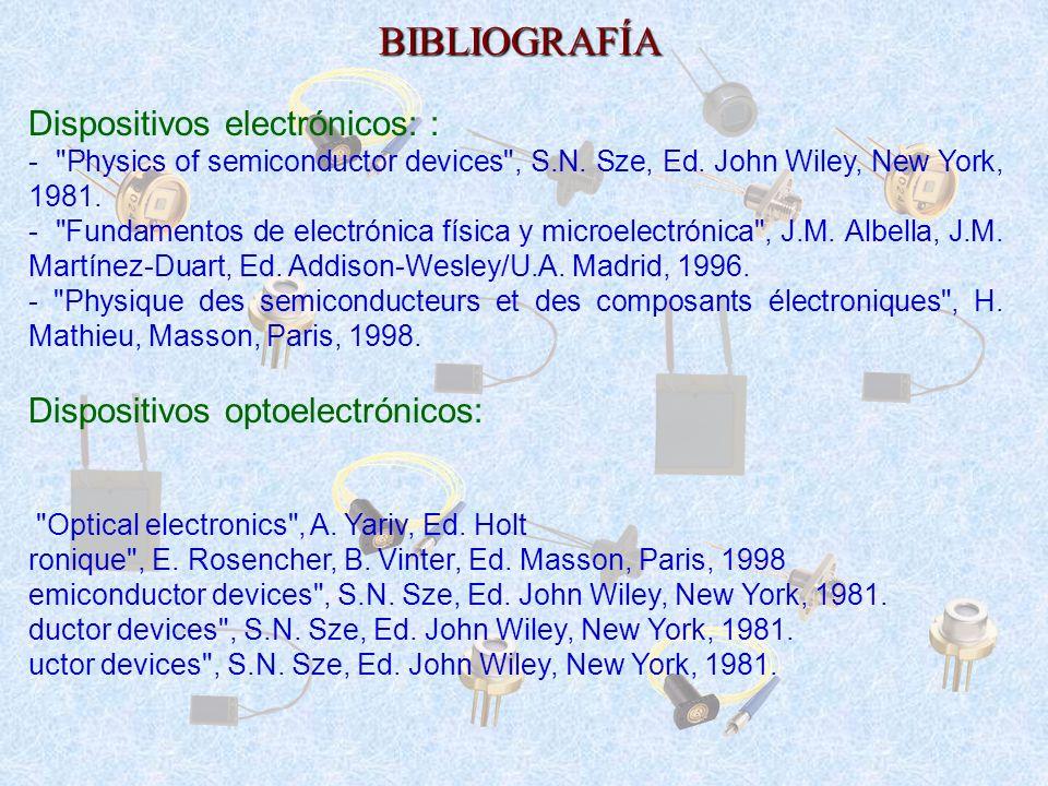 BIBLIOGRAFÍA Física de los sólidos : - Solid state physics , N.W.