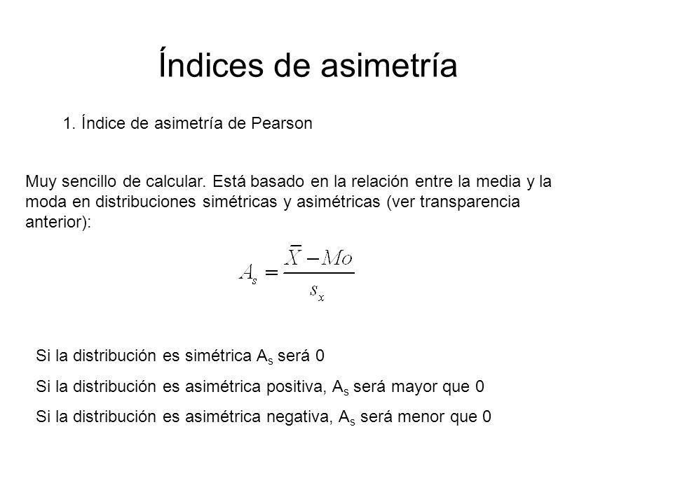 Índices de asimetría 1. Índice de asimetría de Pearson Muy sencillo de calcular. Está basado en la relación entre la media y la moda en distribuciones