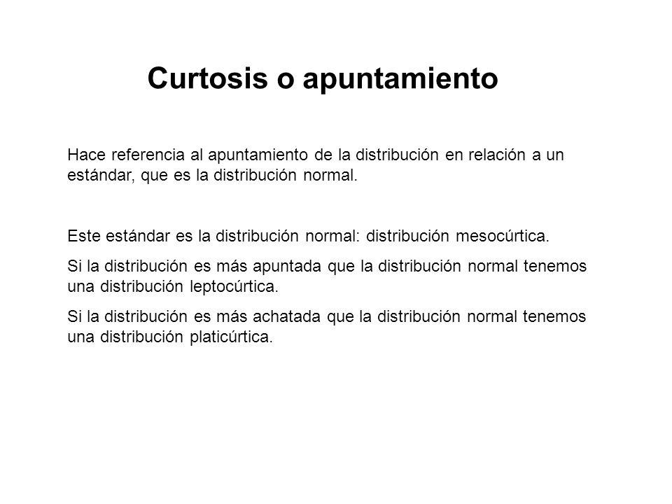 Curtosis o apuntamiento Hace referencia al apuntamiento de la distribución en relación a un estándar, que es la distribución normal. Este estándar es