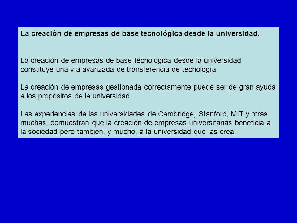La creación de empresas de base tecnológica desde la universidad. La creación de empresas de base tecnológica desde la universidad constituye una vía