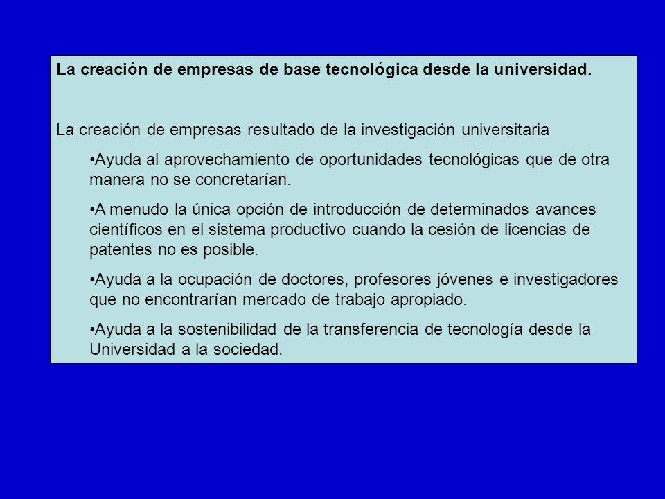La creación de empresas de base tecnológica desde la universidad. La creación de empresas resultado de la investigación universitaria Ayuda al aprovec