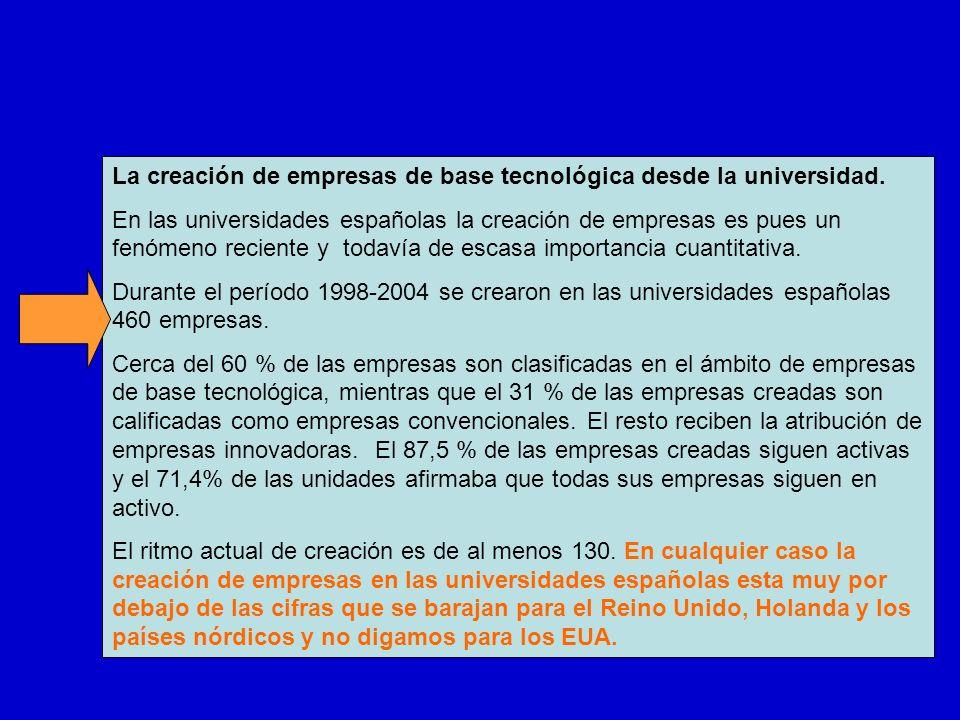 La creación de empresas de base tecnológica desde la universidad. En las universidades españolas la creación de empresas es pues un fenómeno reciente