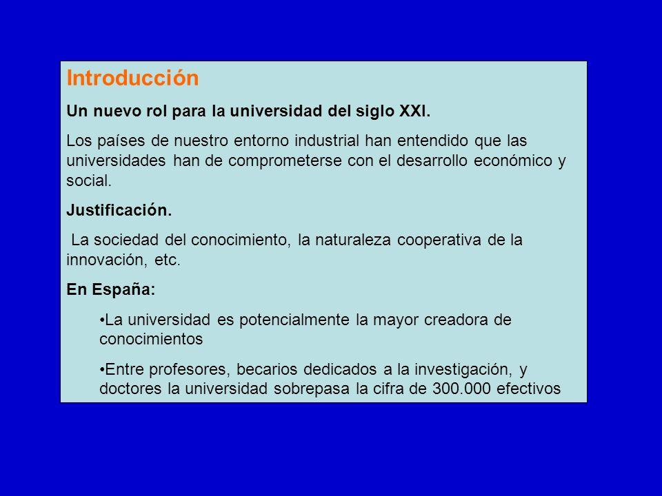 Introducción Un nuevo rol para la universidad del siglo XXI. Los países de nuestro entorno industrial han entendido que las universidades han de compr