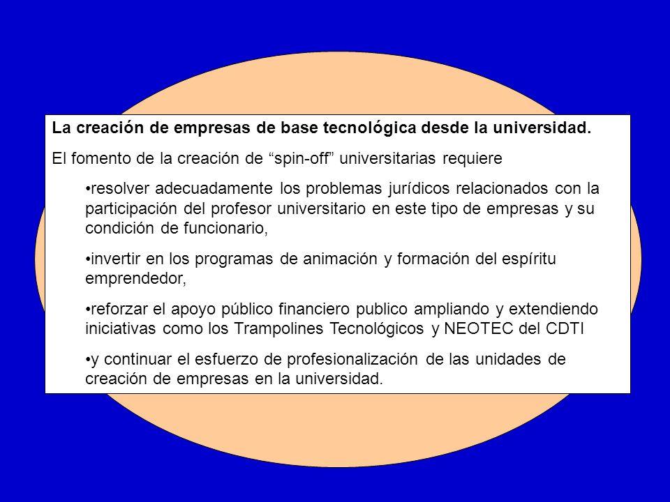 La creación de empresas de base tecnológica desde la universidad. El fomento de la creación de spin-off universitarias requiere resolver adecuadamente