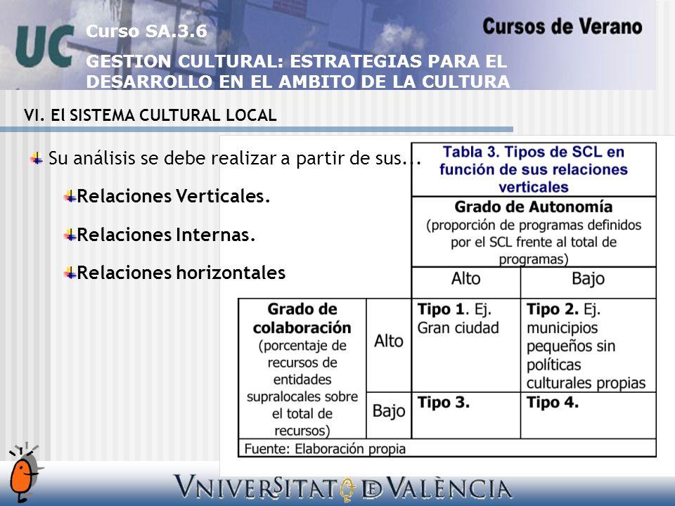 Curso SA.3.6 GESTION CULTURAL: ESTRATEGIAS PARA EL DESARROLLO EN EL AMBITO DE LA CULTURA VI.