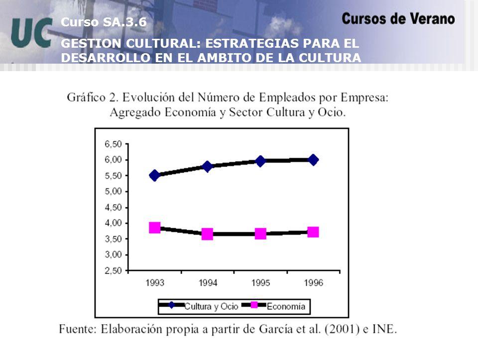 Curso SA.3.6 GESTION CULTURAL: ESTRATEGIAS PARA EL DESARROLLO EN EL AMBITO DE LA CULTURA I.