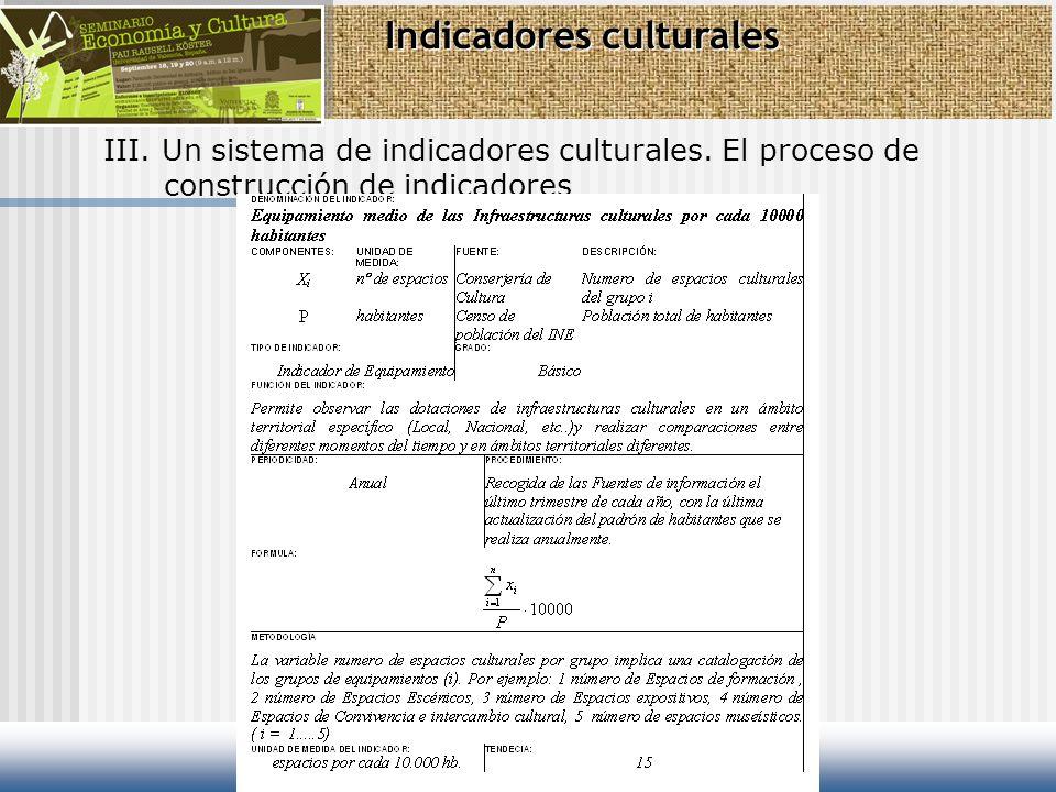 Indicadores culturales III. Un sistema de indicadores culturales. El proceso de construcción de indicadores