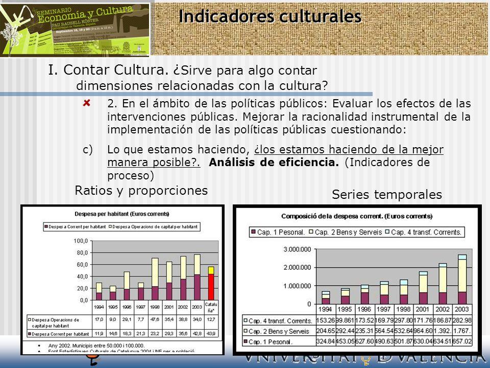 Indicadores culturales II.