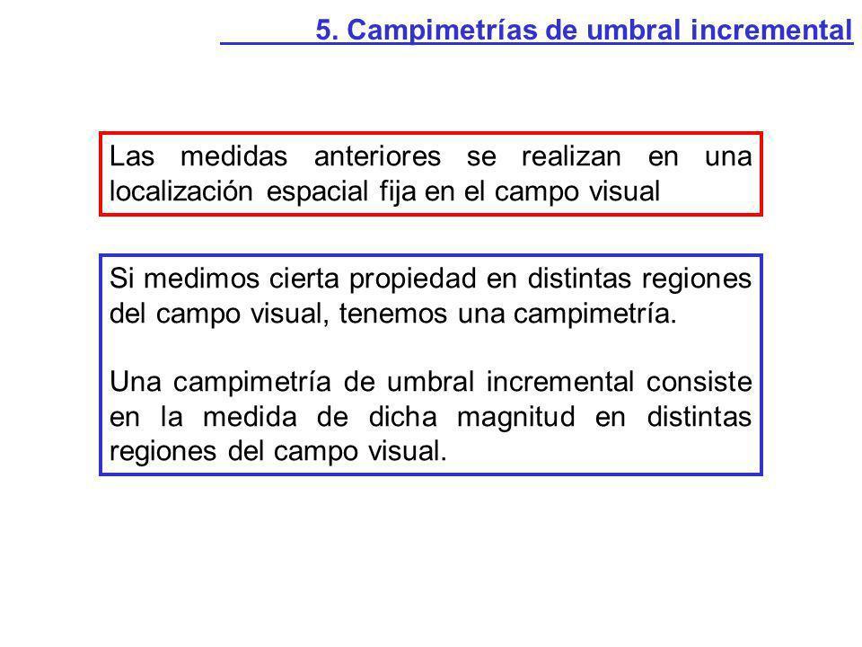 5. Campimetrías de umbral incremental Las medidas anteriores se realizan en una localización espacial fija en el campo visual Si medimos cierta propie