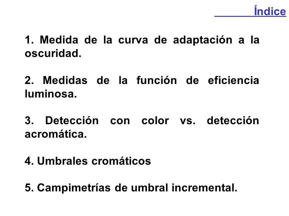 Índice 1. Medida de la curva de adaptación a la oscuridad. 2. Medidas de la función de eficiencia luminosa. 3. Detección con color vs. detección acrom