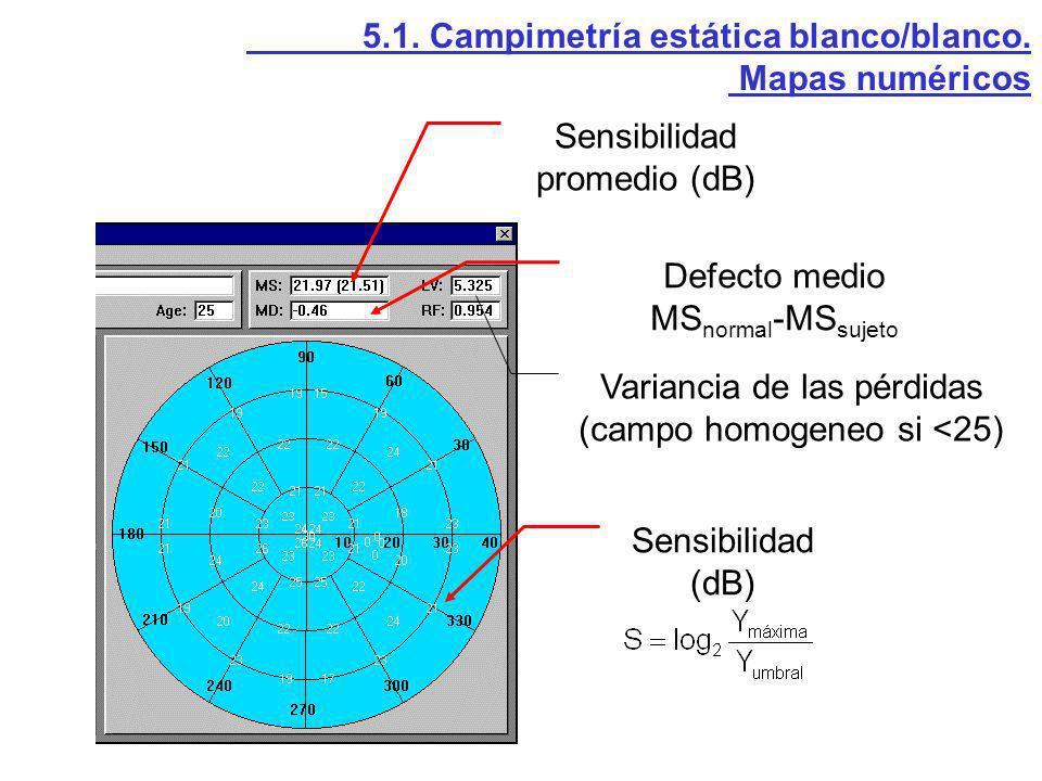 Sensibilidad (dB) Sensibilidad promedio (dB) Defecto medio MS normal -MS sujeto Variancia de las pérdidas (campo homogeneo si <25) 5.1. Campimetría es