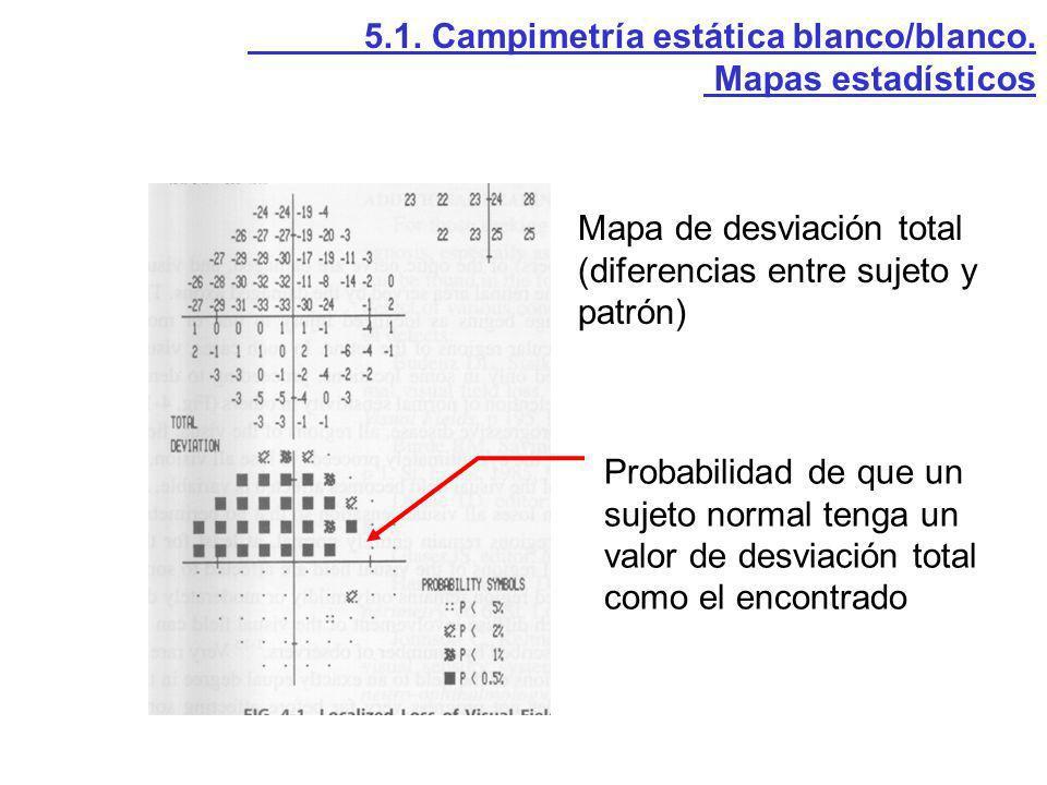 5.1. Campimetría estática blanco/blanco. Mapas estadísticos Mapa de desviación total (diferencias entre sujeto y patrón) Probabilidad de que un sujeto