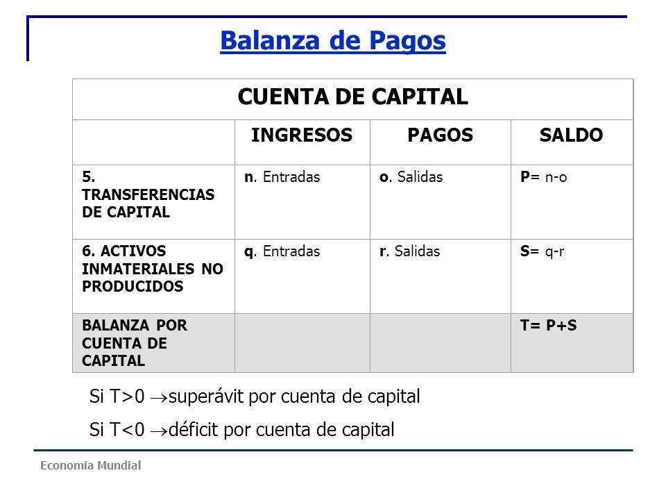Si T>0 superávit por cuenta de capital Si T<0 déficit por cuenta de capital CUENTA DE CAPITAL INGRESOSPAGOSSALDO 5. TRANSFERENCIAS DE CAPITAL n. Entra