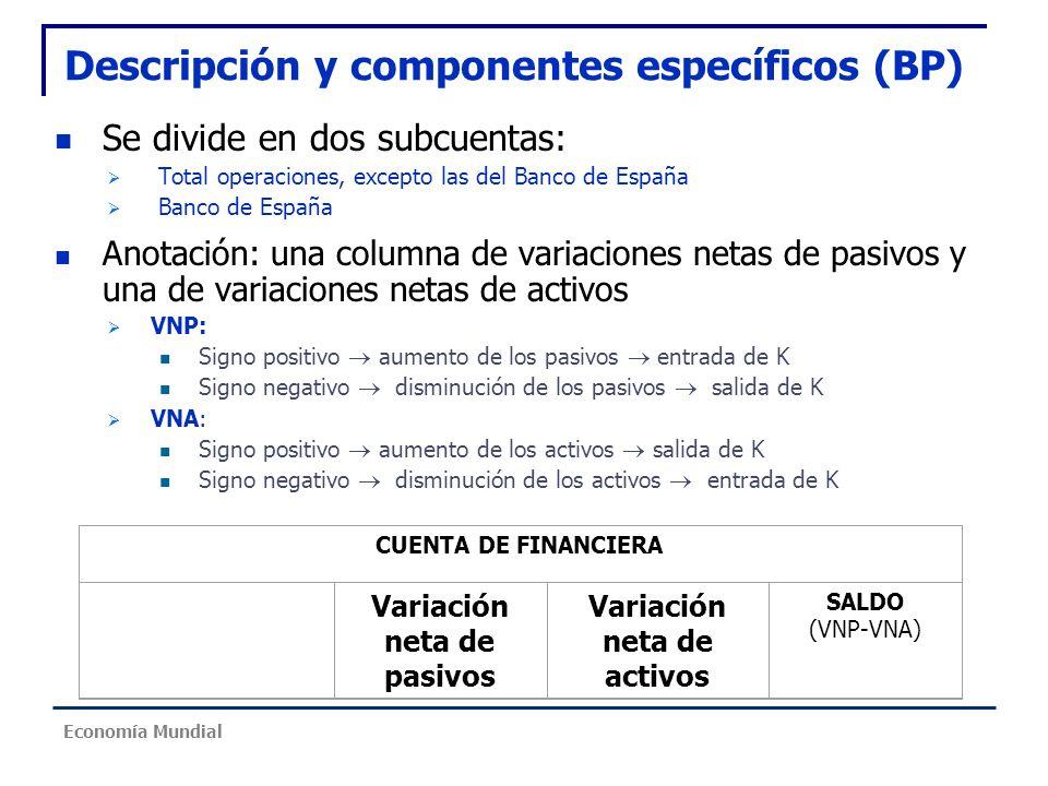 Descripción y componentes específicos (BP) Se divide en dos subcuentas: Total operaciones, excepto las del Banco de España Banco de España Anotación: