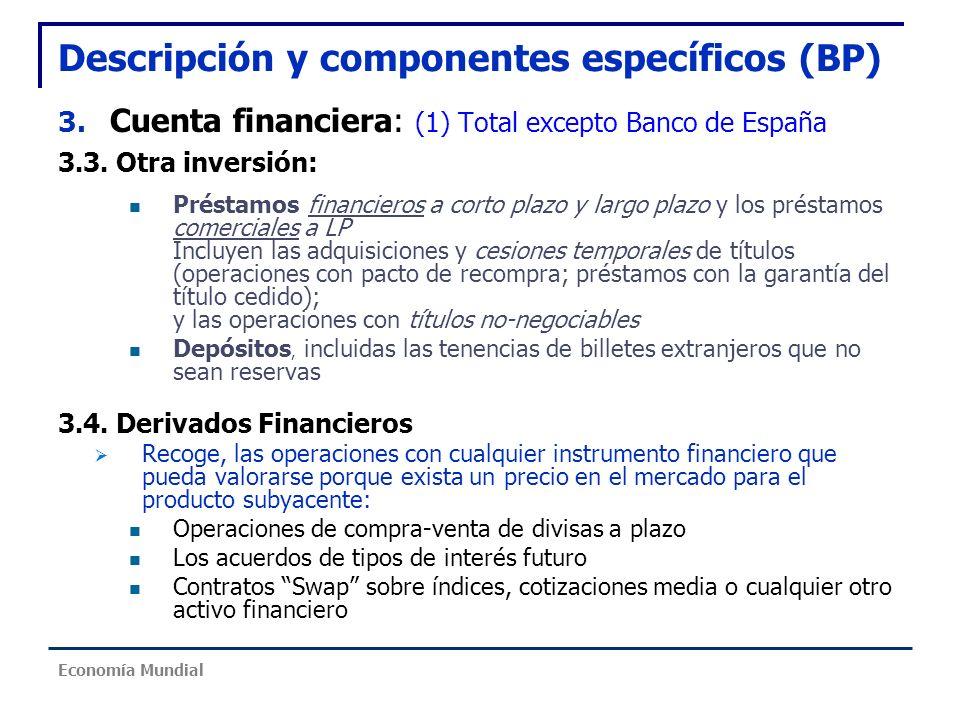 Descripción y componentes específicos (BP) 3. Cuenta financiera: (1) Total excepto Banco de España 3.3. Otra inversión: Préstamos financieros a corto