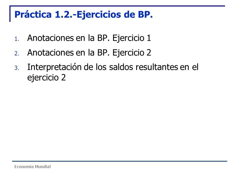 Práctica 1.2.-Ejercicios de BP. 1. Anotaciones en la BP. Ejercicio 1 2. Anotaciones en la BP. Ejercicio 2 3. Interpretación de los saldos resultantes