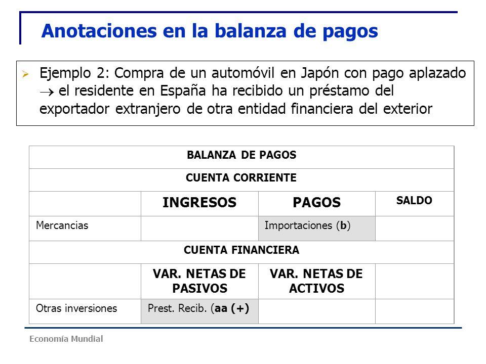 Ejemplo 2: Compra de un automóvil en Japón con pago aplazado el residente en España ha recibido un préstamo del exportador extranjero de otra entidad