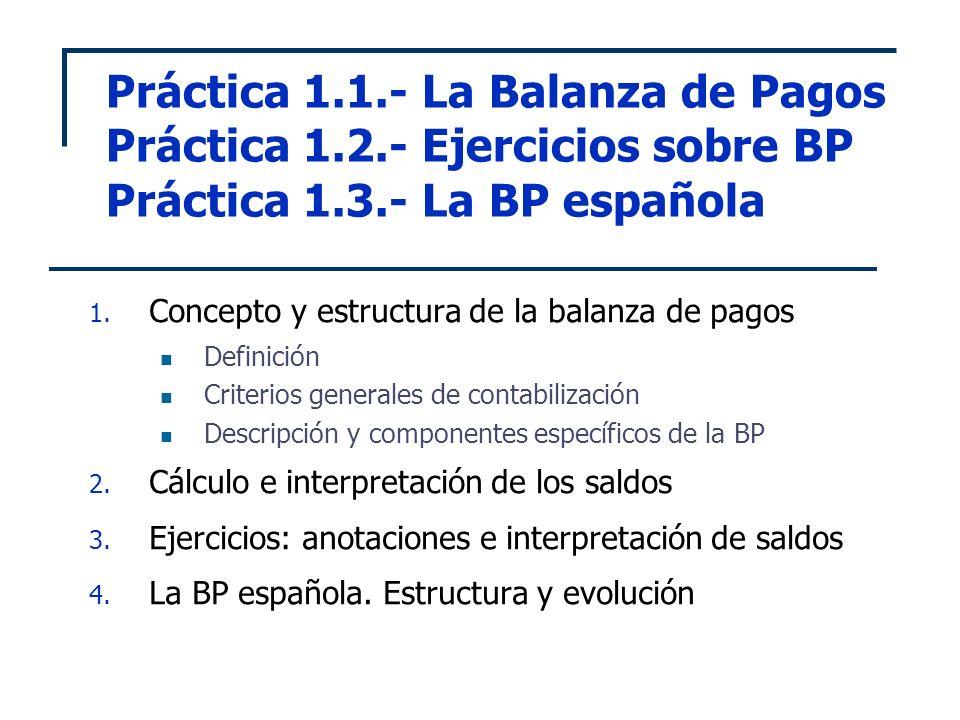 Práctica 1.1.- La Balanza de Pagos Práctica 1.2.- Ejercicios sobre BP Práctica 1.3.- La BP española 1. Concepto y estructura de la balanza de pagos De