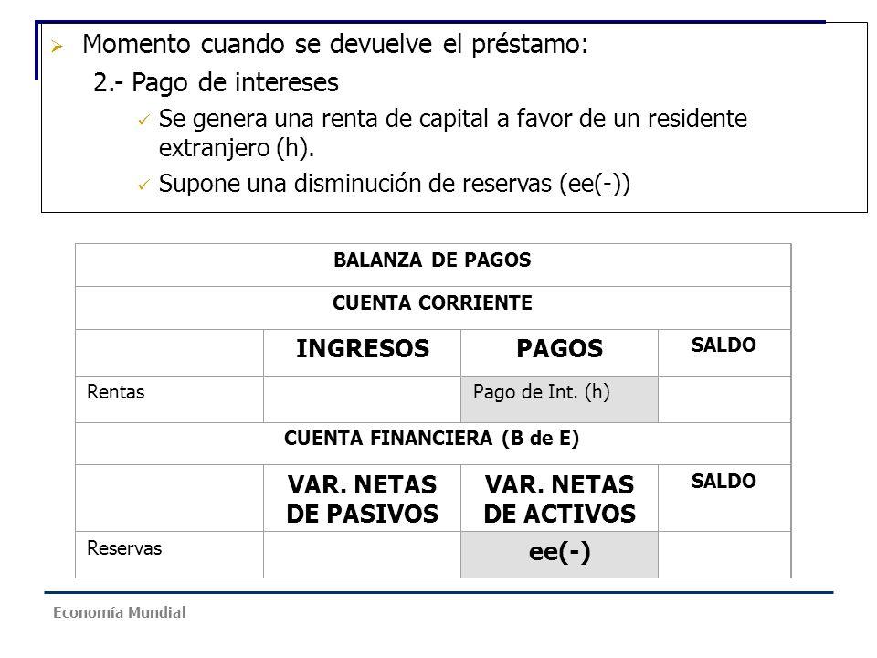 Momento cuando se devuelve el préstamo: 2.- Pago de intereses Se genera una renta de capital a favor de un residente extranjero (h). Supone una dismin