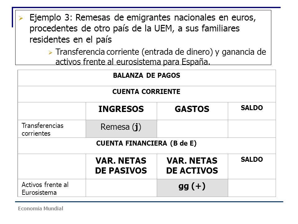 Ejemplo 3: Remesas de emigrantes nacionales en euros, procedentes de otro país de la UEM, a sus familiares residentes en el país Transferencia corrien
