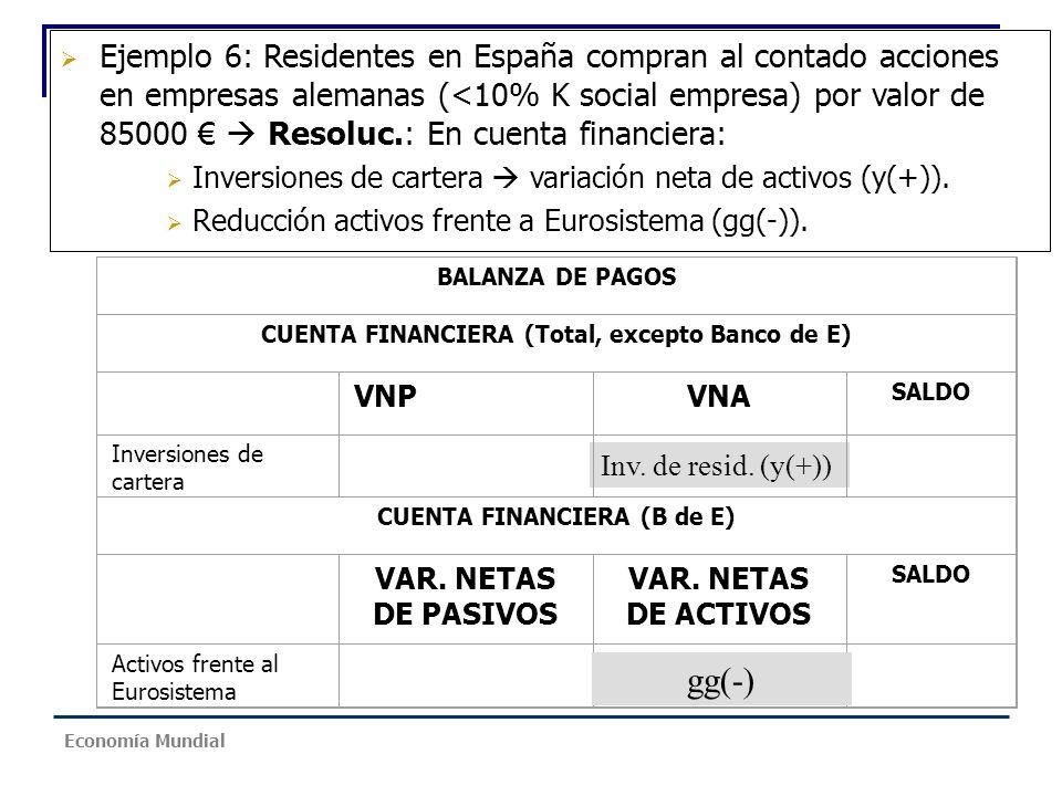 Ejemplo 6: Residentes en España compran al contado acciones en empresas alemanas (<10% K social empresa) por valor de 85000 Resoluc.: En cuenta financ