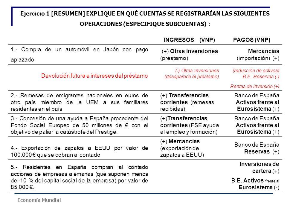 Ejercicio 1 [RESUMEN] EXPLIQUE EN QUÉ CUENTAS SE REGISTRARÍAN LAS SIGUIENTES OPERACIONES (ESPECIFIQUE SUBCUENTAS) : INGRESOS (VNP)PAGOS (VNP) 1.- Comp