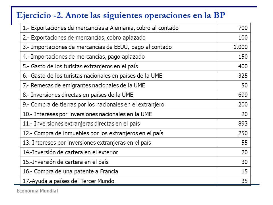 Ejercicio -2. Anote las siguientes operaciones en la BP 1.- Exportaciones de mercancías a Alemania, cobro al contado700 2.- Exportaciones de mercancía