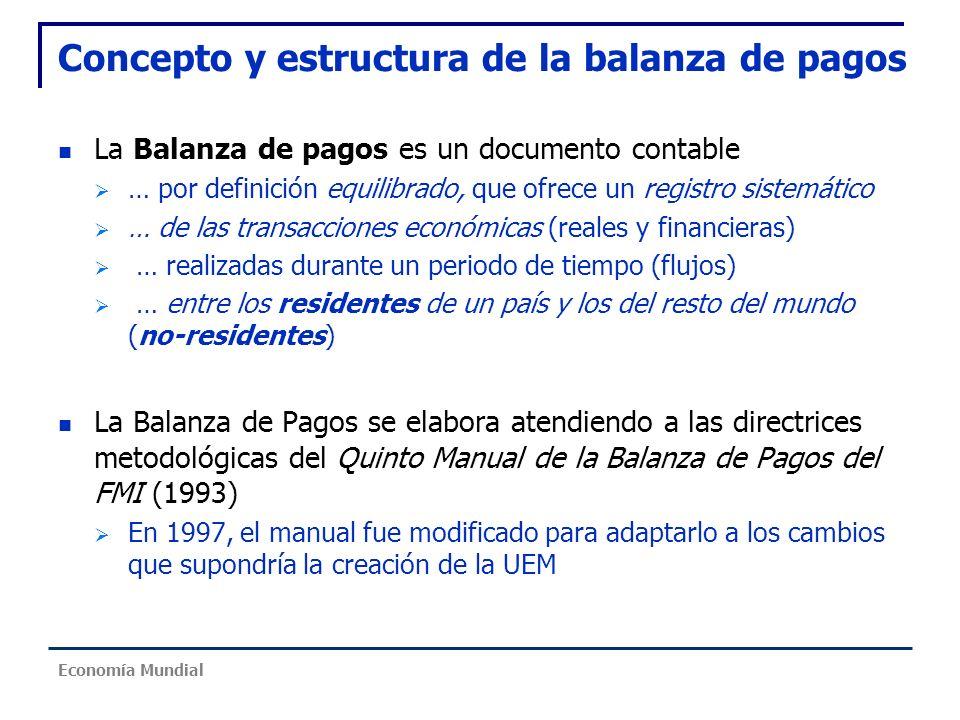 Concepto y estructura de la balanza de pagos La Balanza de pagos es un documento contable … por definición equilibrado, que ofrece un registro sistemá