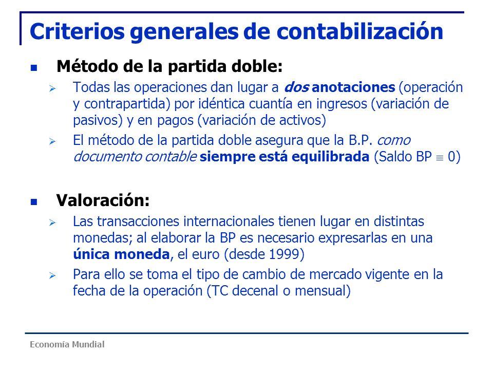 Criterios generales de contabilización Método de la partida doble: Todas las operaciones dan lugar a dos anotaciones (operación y contrapartida) por i