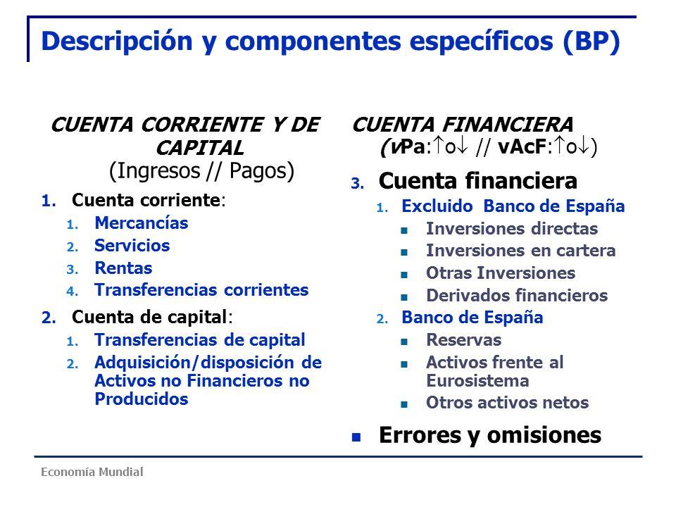 Descripción y componentes específicos (BP) CUENTA CORRIENTE Y DE CAPITAL (Ingresos // Pagos) 1. Cuenta corriente: 1. Mercancías 2. Servicios 3. Rentas