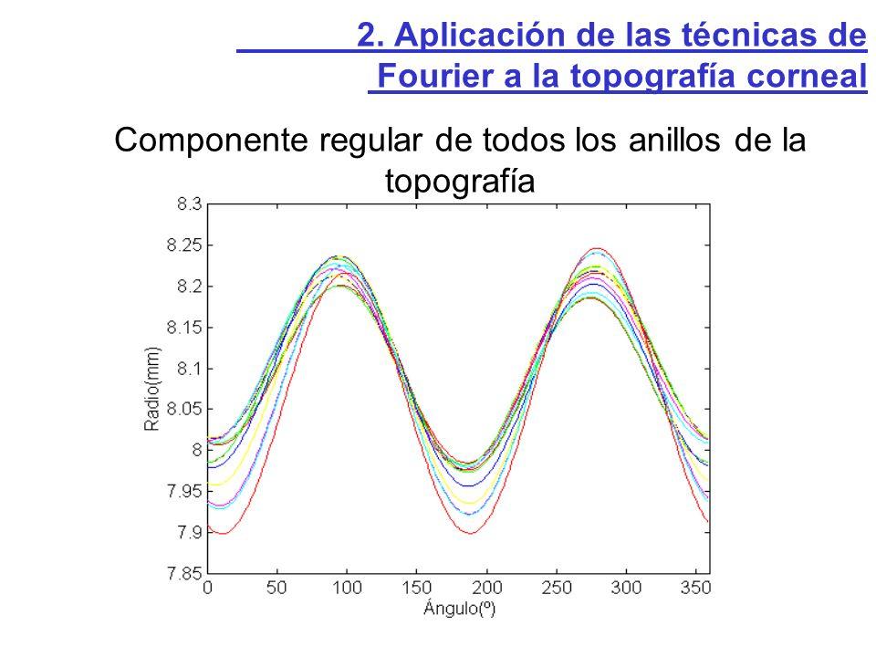 Componente regular de todos los anillos de la topografía 2. Aplicación de las técnicas de Fourier a la topografía corneal