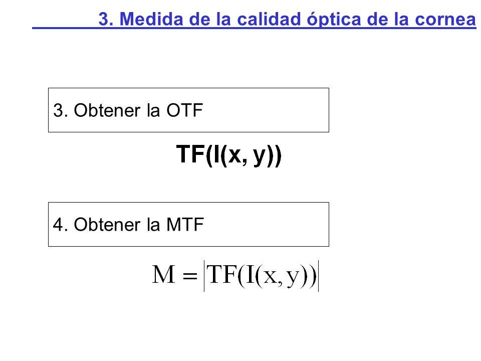EJEMPLO Topografía Superficie corneal 3. Medida de la calidad óptica de la cornea MTF