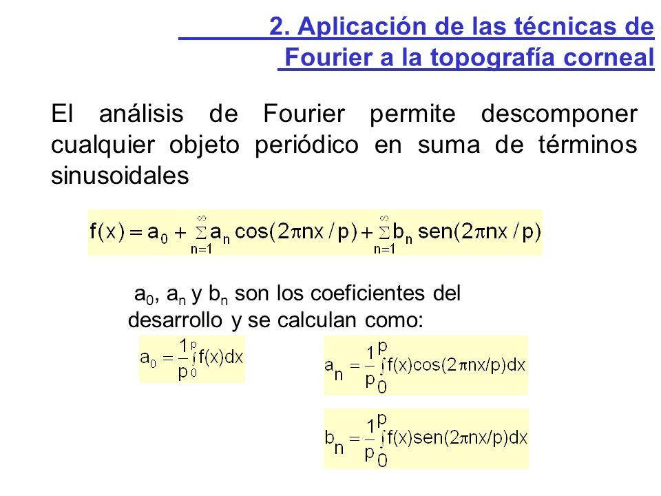 El análisis de Fourier permite descomponer cualquier objeto periódico en suma de términos sinusoidales a 0, a n y b n son los coeficientes del desarro