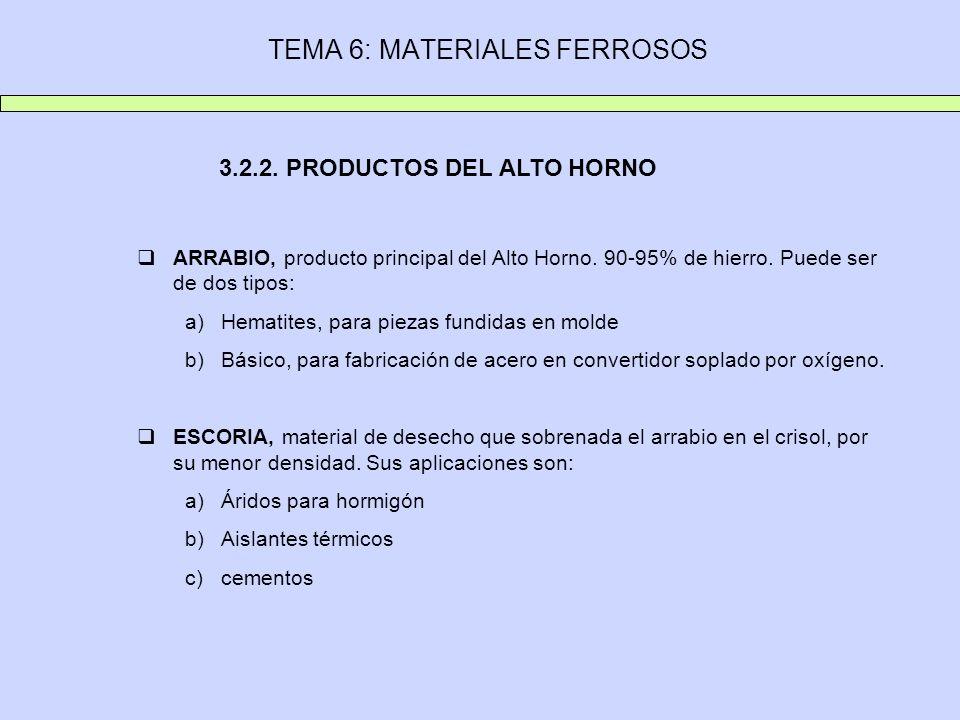 ARRABIO, producto principal del Alto Horno. 90-95% de hierro. Puede ser de dos tipos: a)Hematites, para piezas fundidas en molde b)Básico, para fabric