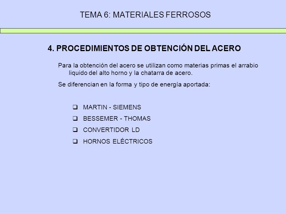 TEMA 6: MATERIALES FERROSOS 4. PROCEDIMIENTOS DE OBTENCIÓN DEL ACERO Para la obtención del acero se utilizan como materias primas el arrabio liquido d