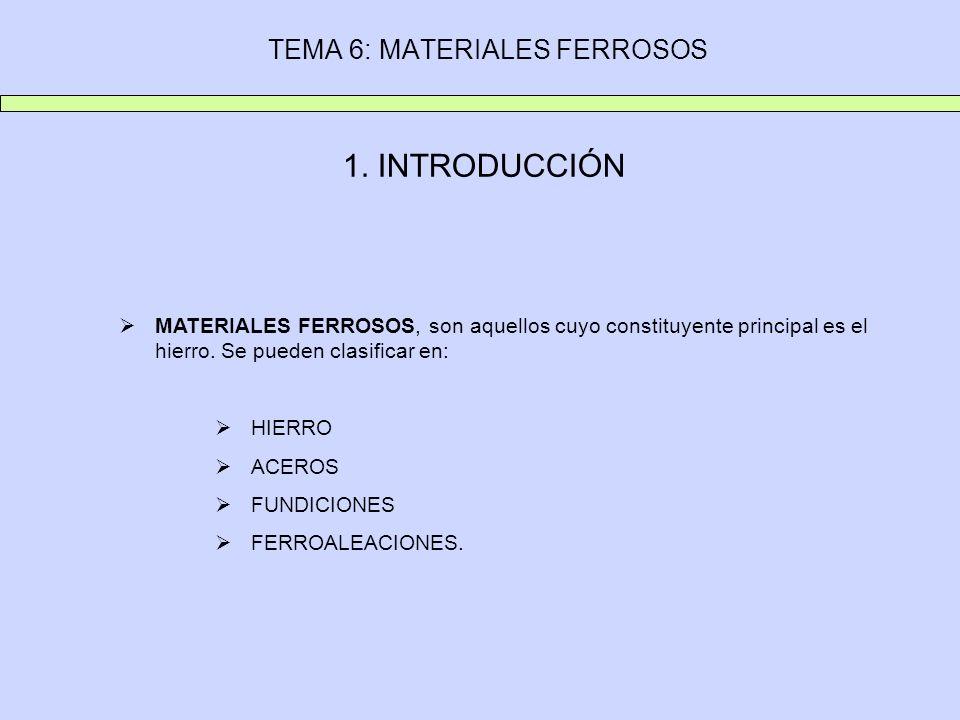 TEMA 6: MATERIALES FERROSOS CLASIFICACIÓN DE LOS ACEROS COMPOSICIÓN DESIGNACIÓN NUMÉRICA UNE 36000 ACEROS AL CARBONO O NO ALEADOS ACEROS ESPECIALES O ALEADOS Presencia de otros elementos < 0.7% De baja aleación: 1 – 5 % De alta aleación: > 5% F significa producto ferroso 1ª cifraindica la serie 2ª cifraindica el grupo 3º cifra indica el individuo 4º cifranumeración cronológica