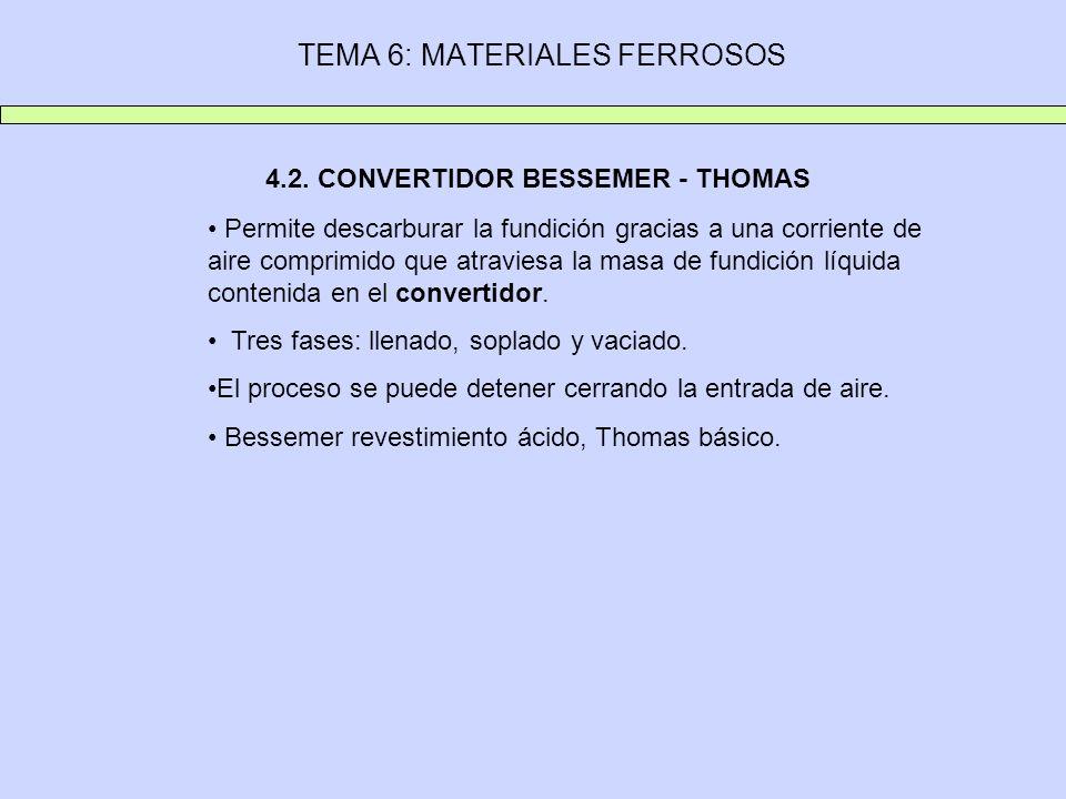TEMA 6: MATERIALES FERROSOS 4.2. CONVERTIDOR BESSEMER - THOMAS Permite descarburar la fundición gracias a una corriente de aire comprimido que atravie