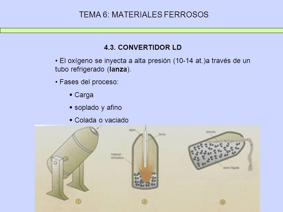 TEMA 6: MATERIALES FERROSOS 4.3. CONVERTIDOR LD El oxígeno se inyecta a alta presión (10-14 at.)a través de un tubo refrigerado (lanza). Fases del pro