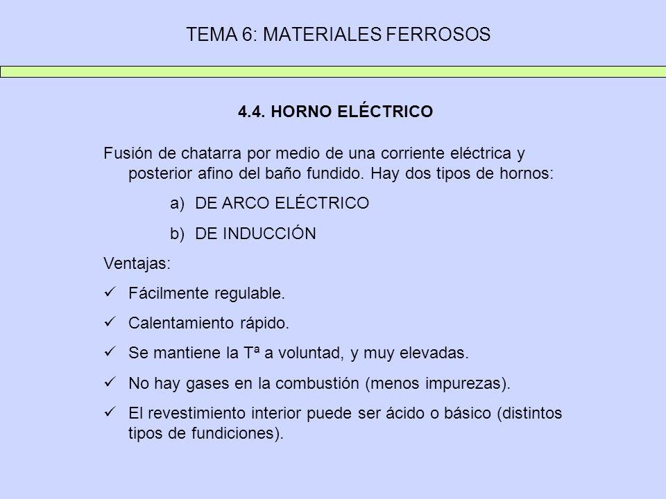 TEMA 6: MATERIALES FERROSOS 4.4. HORNO ELÉCTRICO Fusión de chatarra por medio de una corriente eléctrica y posterior afino del baño fundido. Hay dos t
