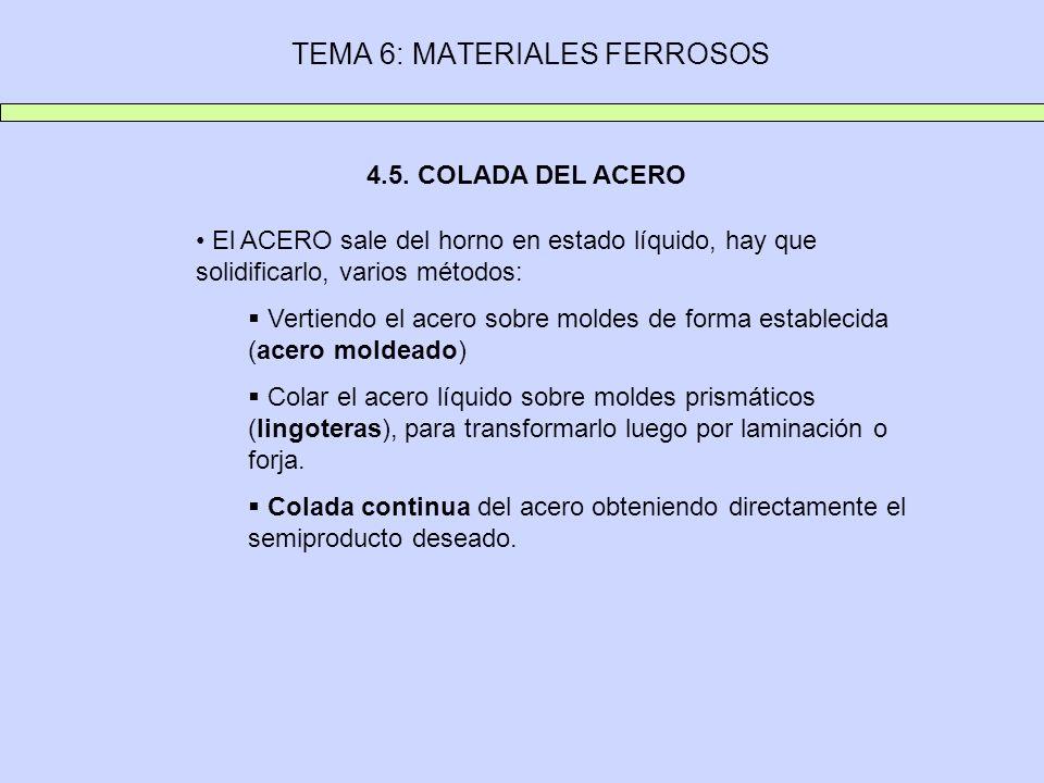TEMA 6: MATERIALES FERROSOS 4.5. COLADA DEL ACERO El ACERO sale del horno en estado líquido, hay que solidificarlo, varios métodos: Vertiendo el acero