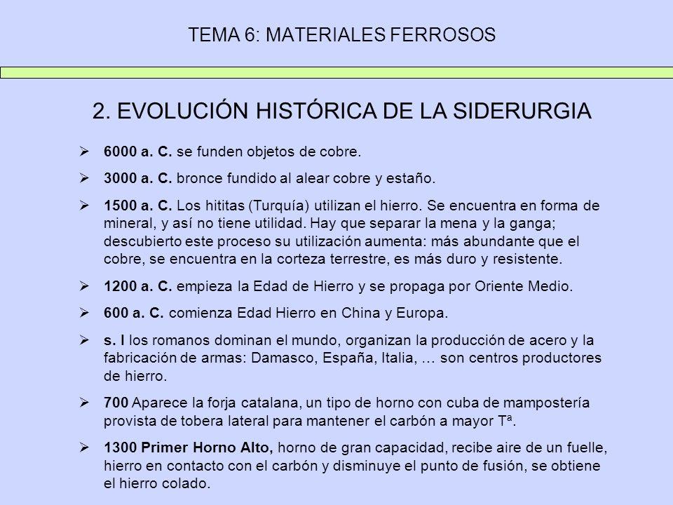 TEMA 6: MATERIALES FERROSOS 2. EVOLUCIÓN HISTÓRICA DE LA SIDERURGIA 6000 a. C. se funden objetos de cobre. 3000 a. C. bronce fundido al alear cobre y