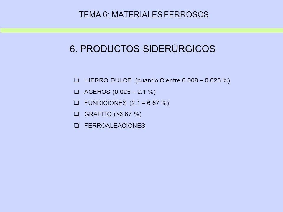 TEMA 6: MATERIALES FERROSOS 6. PRODUCTOS SIDERÚRGICOS HIERRO DULCE (cuando C entre 0.008 – 0.025 %) ACEROS (0.025 – 2.1 %) FUNDICIONES (2.1 – 6.67 %)