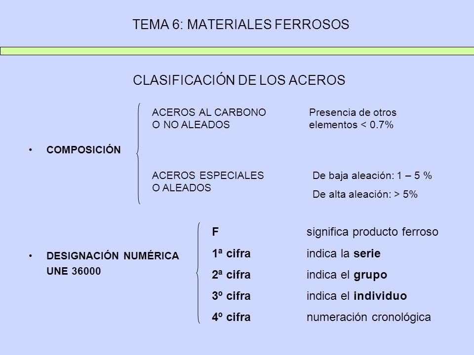 TEMA 6: MATERIALES FERROSOS CLASIFICACIÓN DE LOS ACEROS COMPOSICIÓN DESIGNACIÓN NUMÉRICA UNE 36000 ACEROS AL CARBONO O NO ALEADOS ACEROS ESPECIALES O