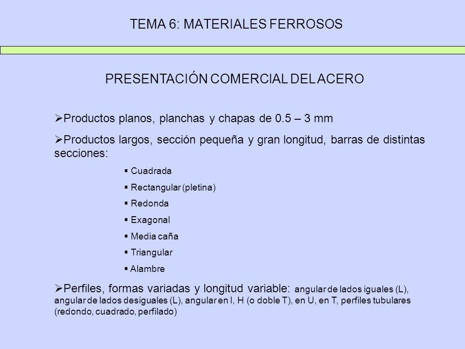 TEMA 6: MATERIALES FERROSOS PRESENTACIÓN COMERCIAL DEL ACERO Productos planos, planchas y chapas de 0.5 – 3 mm Productos largos, sección pequeña y gra