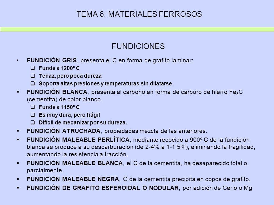 TEMA 6: MATERIALES FERROSOS FUNDICIONES FUNDICIÓN GRIS, presenta el C en forma de grafito laminar: Funde a 1200º C Tenaz, pero poca dureza Soporta alt
