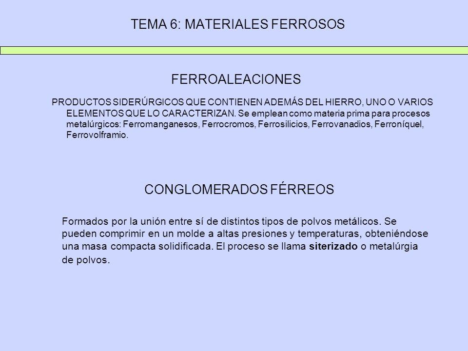 TEMA 6: MATERIALES FERROSOS FERROALEACIONES PRODUCTOS SIDERÚRGICOS QUE CONTIENEN ADEMÁS DEL HIERRO, UNO O VARIOS ELEMENTOS QUE LO CARACTERIZAN. Se emp