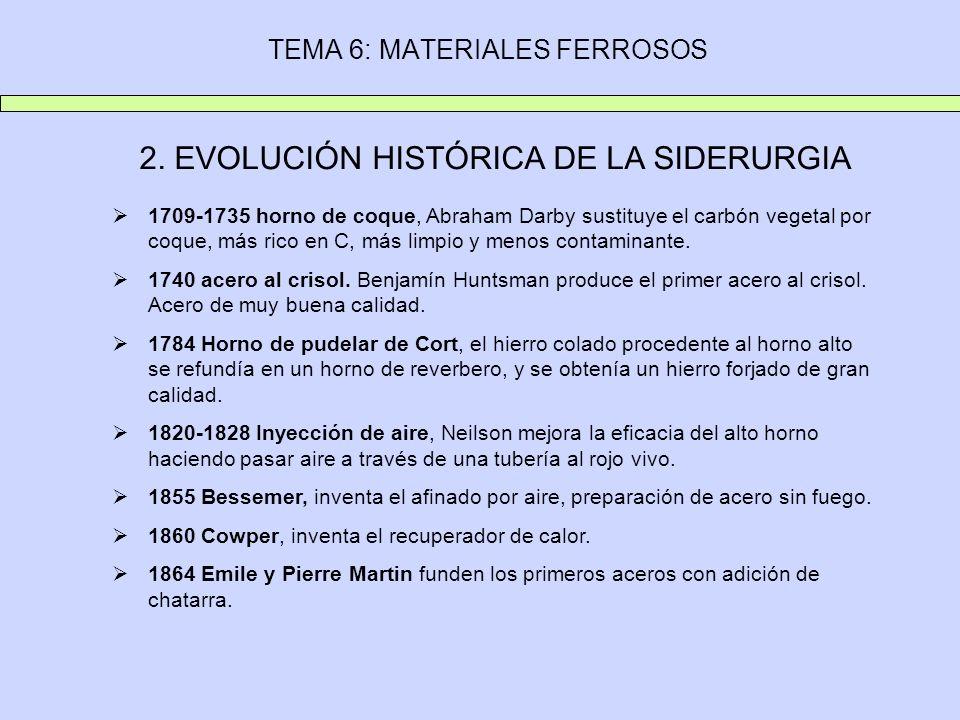 TEMA 6: MATERIALES FERROSOS 2. EVOLUCIÓN HISTÓRICA DE LA SIDERURGIA 1709-1735 horno de coque, Abraham Darby sustituye el carbón vegetal por coque, más
