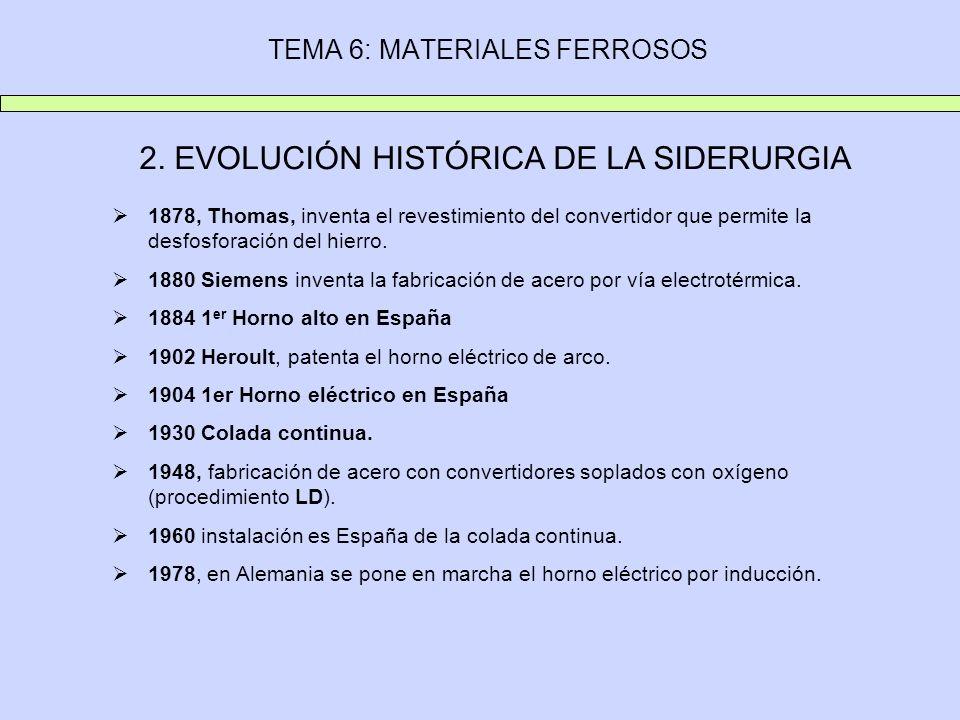 TEMA 6: MATERIALES FERROSOS 2. EVOLUCIÓN HISTÓRICA DE LA SIDERURGIA 1878, Thomas, inventa el revestimiento del convertidor que permite la desfosforaci
