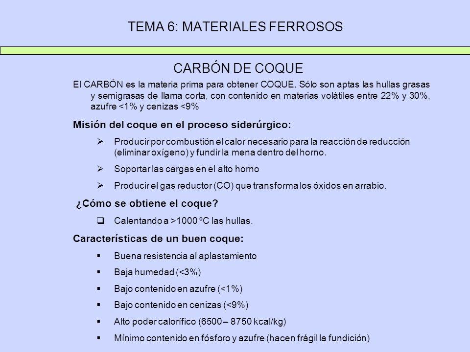 TEMA 6: MATERIALES FERROSOS CARBÓN DE COQUE El CARBÓN es la materia prima para obtener COQUE. Sólo son aptas las hullas grasas y semigrasas de llama c